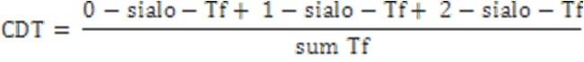 formula-int-standart